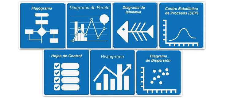 Curso las 7 herramientas básicas de calidad